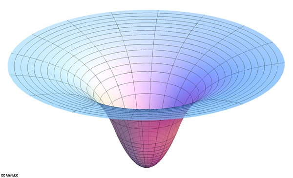 The Shape of Gravity