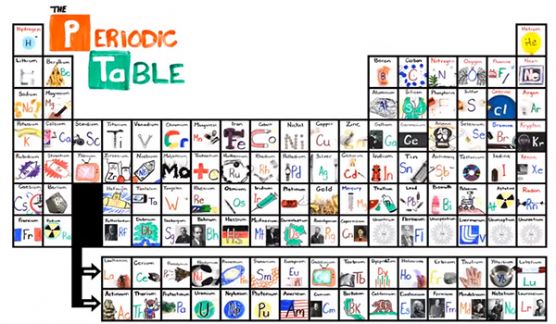 The new periodic table song metanexus asap science is an organization commited to helping you understand science in your own life their weekly videos cover all sorts of quirky and mind blowing urtaz Choice Image
